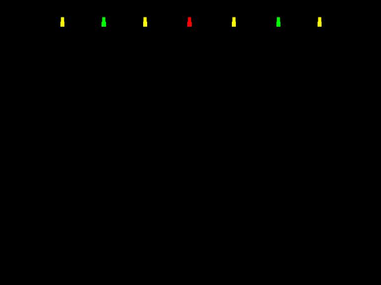 Choreo Formation Printout