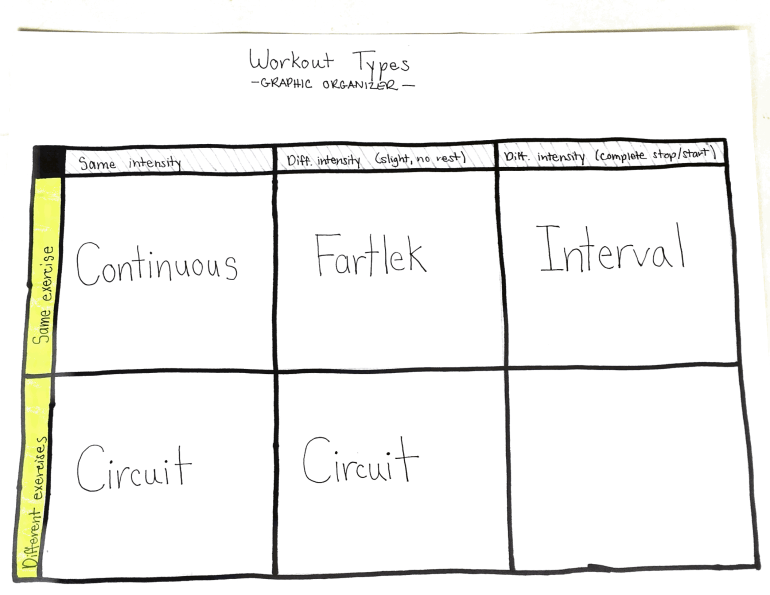 Workout Techniques Organizer.png